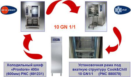 Air -O-System1