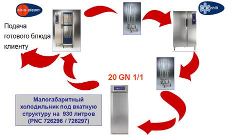 Air -O-System2
