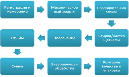 CatinetKatalog2011RU-5