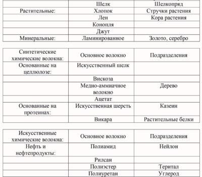 Volokna1