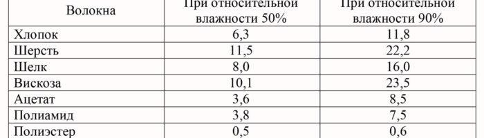 Volokna3