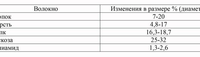 Volokna6
