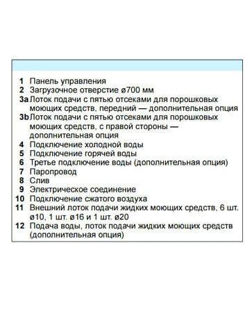 СТИРАЛЬНАЯ-МАШИНА-ELECTROLUX-W41100H-363х467-6