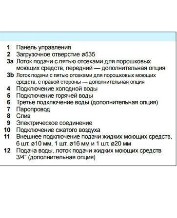 СТИРАЛЬНАЯ-МАШИНА-ELECTROLUX-W4400H-363х467-8