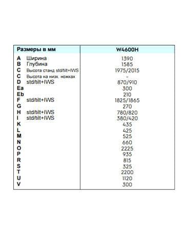 СТИРАЛЬНАЯ-МАШИНА-ELECTROLUX-W4600H-363х467-7