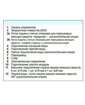 СТИРАЛЬНАЯ-МАШИНА-ELECTROLUX-W4600H-363х467-8