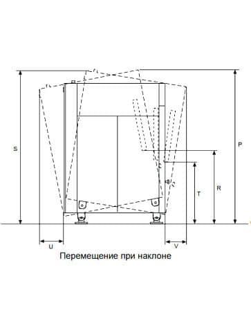 СТИРАЛЬНАЯ-МАШИНА-ELECTROLUX-W4850H-363х467-5