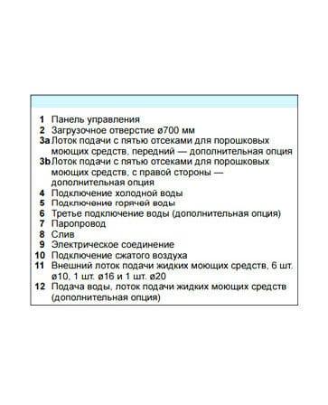 СТИРАЛЬНАЯ-МАШИНА-ELECTROLUX-W4850H-363х467-7