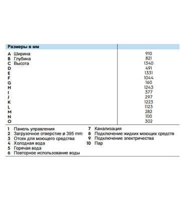 СТИРАЛЬНАЯ-МАШИНА-ELECTROLUX-W5130H-363х467-5