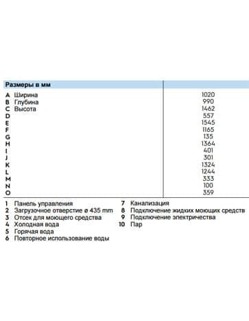 СТИРАЛЬНАЯ-МАШИНА-ELECTROLUX-W5240H-363х467-5