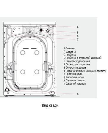 СТИРАЛЬНАЯ-МАШИНА-ELECTROLUX-WE170P-363х467-4
