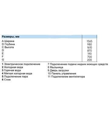 СТИРАЛЬНАЯ-МАШИНА-ELECTROLUX-WSB4500H-363х467-5