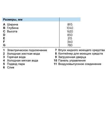 СТИРАЛЬНАЯ-МАШИНА-ELECTROLUX-WSB5180H-363х467-5