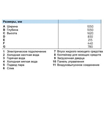 СТИРАЛЬНАЯ-МАШИНА-ELECTROLUX-WSB5250H-363х467-5