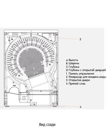СУШИЛЬНАЯ-МАШИНА-ELECTROLUX-TE120-363х467-4