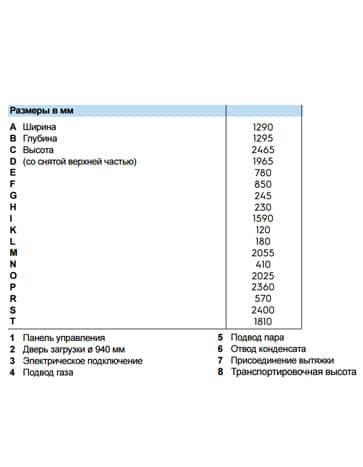 СУШИЛЬНАЯ-МАШИНА-ELECTROLUX-T4900-363x467-6