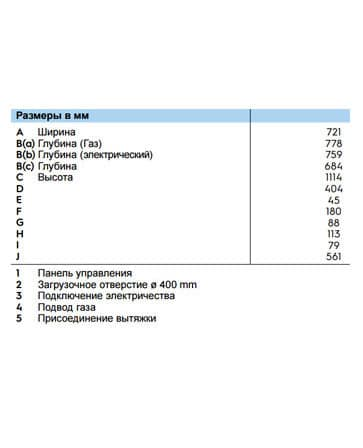 СУШИЛЬНАЯ-МАШИНА-ELECTROLUX-Т5190-363x467-6