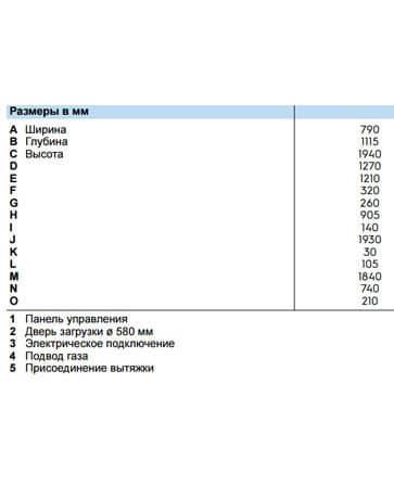 СУШИЛЬНАЯ-МАШИНА-ELECTROLUX-T5300S-363x467-6