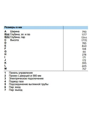 СУШИЛЬНАЯ-МАШИНА-ELECTROLUX-Т5350-363x467-5
