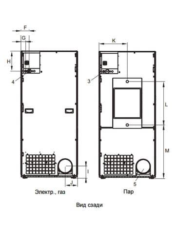 СУШИЛЬНАЯ-МАШИНА-ELECTROLUX-Т5350-LAGOON-363x467-4