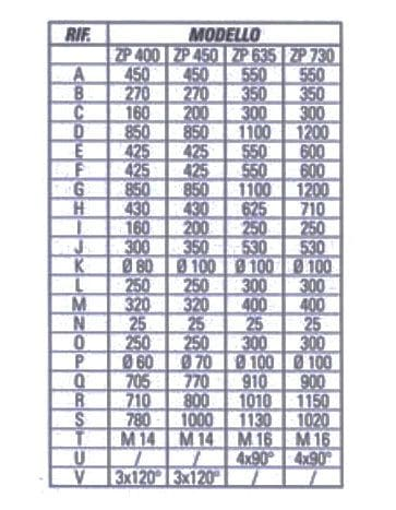 ЦЕНТРИФУГА-IMESA-ZP-635-363x467-5