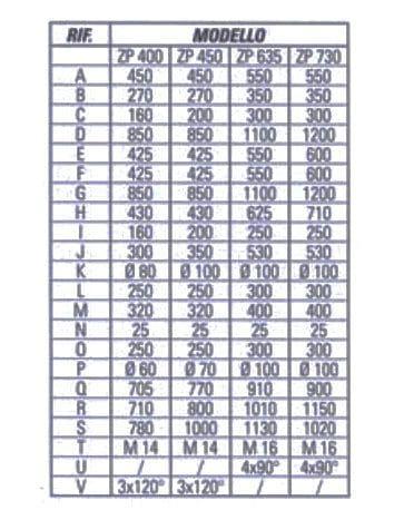 ЦЕНТРИФУГА-IMESA-ZP-730-363x467-5