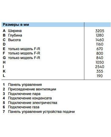 ГЛАДИЛЬНАЯ-МАШИНА-КАЛАНДР-ELECTROLUX-IC44825-363x467-5