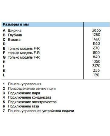 ГЛАДИЛЬНАЯ-МАШИНА-КАЛАНДР-ELECTROLUX-IC44832-363x467-5