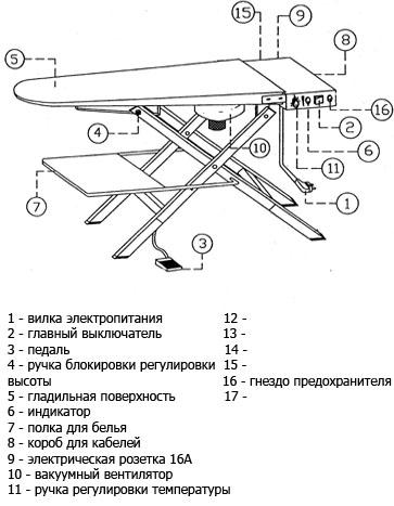 ГЛАДИЛЬНЫЙ-СТОЛ-PONY-OMEGA-2000-363х467-5