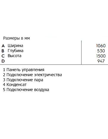 ПЯТНОВЫВОДНАЯ-КАБИНА-ELECTROLUX-FSU4-363x467-3