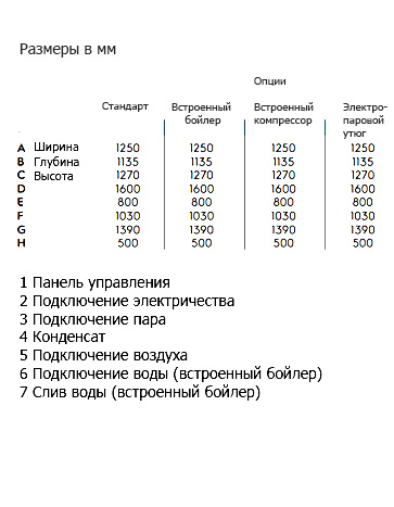 ГЛАДИЛЬНЫЙ-ПРЕСС-ELECTROLUX-FPA4-WC_363x467-6