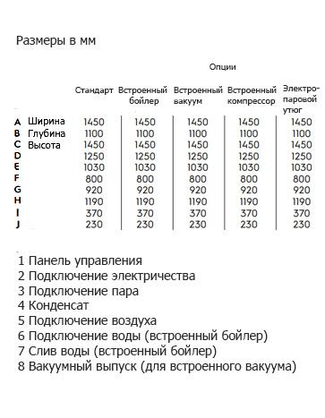 ГЛАДИЛЬНЫЙ-ПРЕСС-ELECTROLUX-FPA5-WC_363x467-6