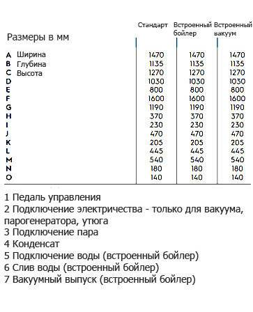 ГЛАДИЛЬНЫЙ-ПРЕСС-ELECTROLUX-FPM1-D_363x467-6