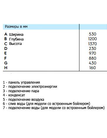 ПАРОМАНКЕН-ELECTROLUX-FF1-363x467-4