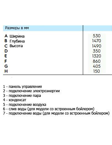 ПАРОМАНКЕН-ELECTROLUX-FF3-363x467-2