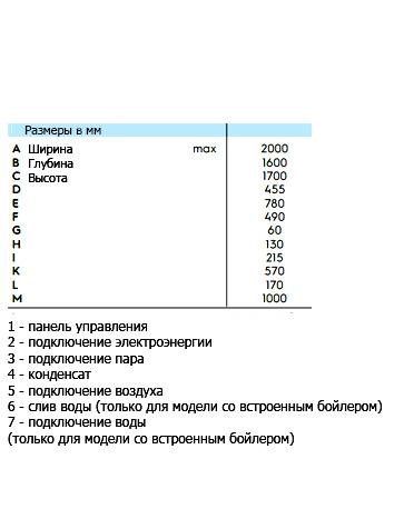 ПАРОМАНКЕН-ELECTROLUX-FFM2-363x467-4