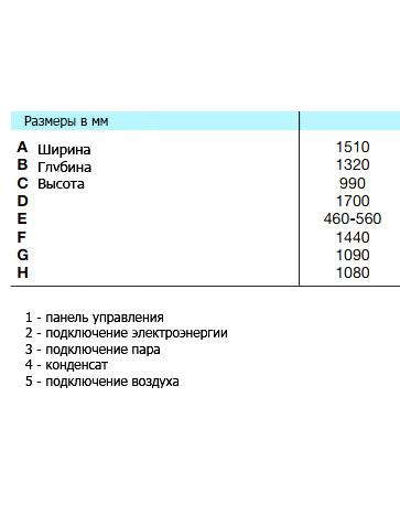 ПАРОМАНКЕН-ELECTROLUX-FSF-363x467-4