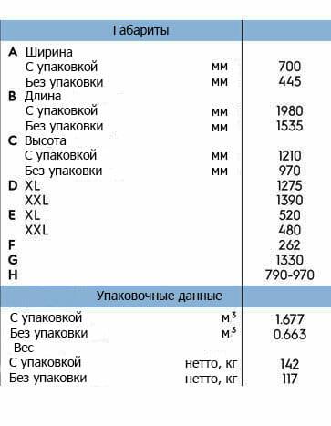 ПРОФЕССИОНАЛЬНЫЙ-ГЛАДИЛЬНЫЙ-СТОЛ-ELECTROLUX-FIT7-WC-LIGHT-BOILER-С-УВЕЛИЧЕННОЙ-СТОЛЕШНИЦЕЙ-363x467-3